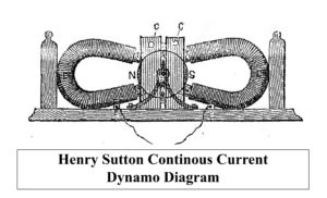 continuous current dynamo
